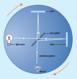 Sozvezdiya Ru Astronomy Encyclopedia F